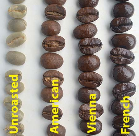 kona coffee roasts